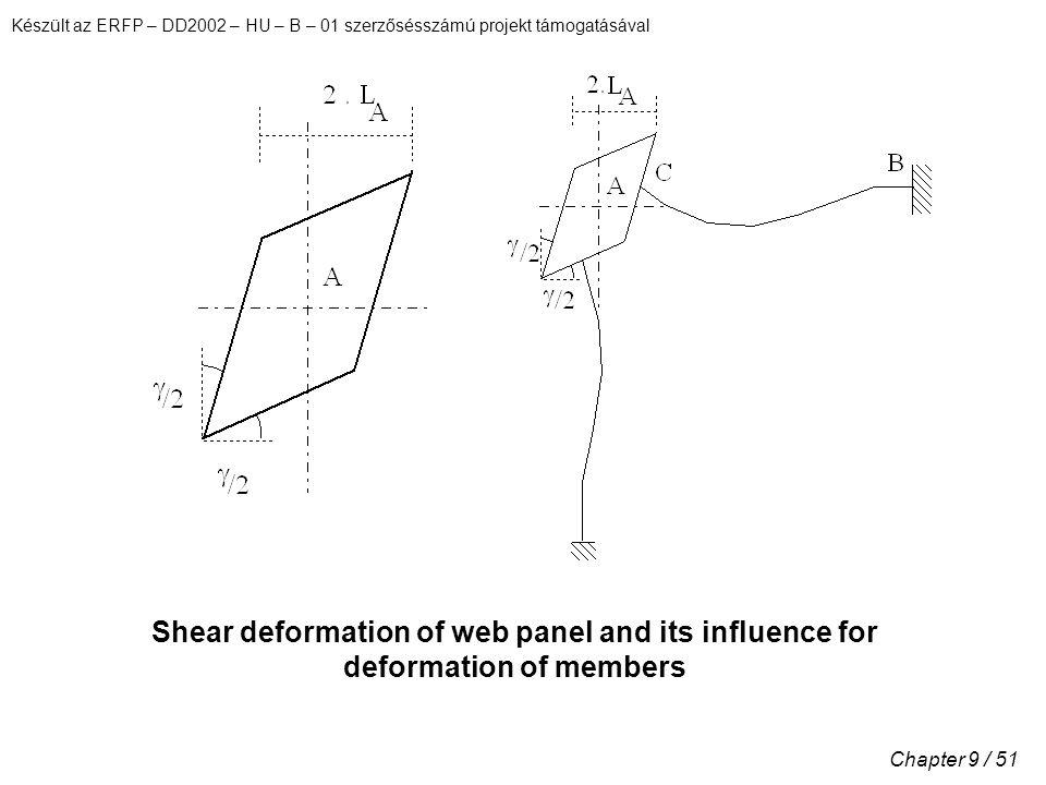 Készült az ERFP – DD2002 – HU – B – 01 szerzősésszámú projekt támogatásával Chapter 9 / 51 Shear deformation of web panel and its influence for deformation of members