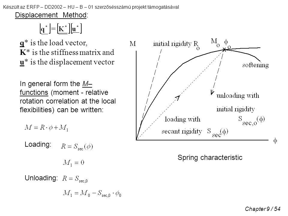 Készült az ERFP – DD2002 – HU – B – 01 szerzősésszámú projekt támogatásával Chapter 9 / 54 In general form the M– functions (moment - relative rotation correlation at the local flexibilities) can be written: Loading: Unloading: Displacement Method: q* is the load vector, K* is the stiffness matrix and u* is the displacement vector Spring characteristic