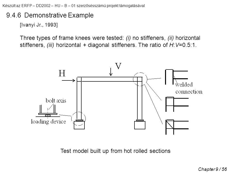 Készült az ERFP – DD2002 – HU – B – 01 szerzősésszámú projekt támogatásával Chapter 9 / 56 9.4.6 Demonstrative Example [Ivanyi Jr., 1993] Three types of frame knees were tested: (i) no stiffeners, (ii) horizontal stiffeners, (iii) horizontal + diagonal stiffeners.