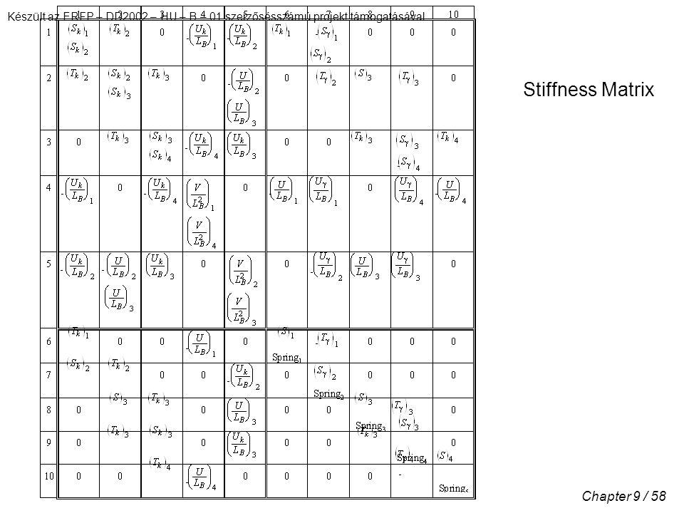 Készült az ERFP – DD2002 – HU – B – 01 szerzősésszámú projekt támogatásával Chapter 9 / 58 Stiffness Matrix