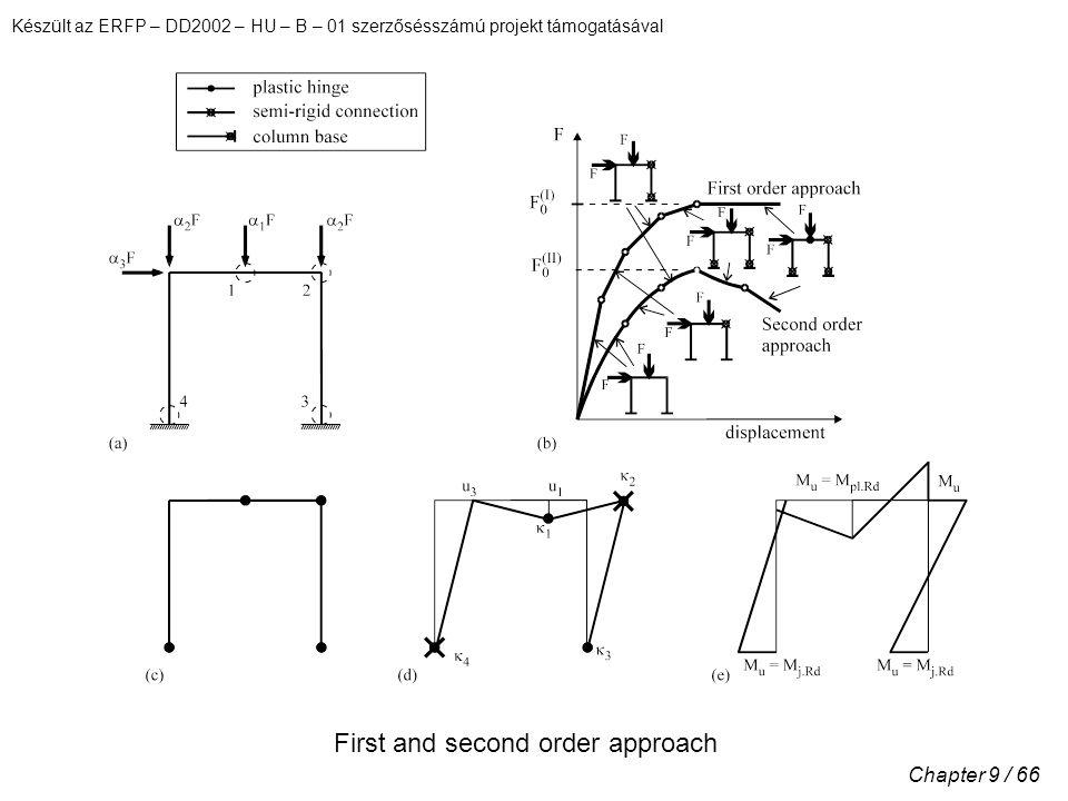 Készült az ERFP – DD2002 – HU – B – 01 szerzősésszámú projekt támogatásával Chapter 9 / 66 First and second order approach