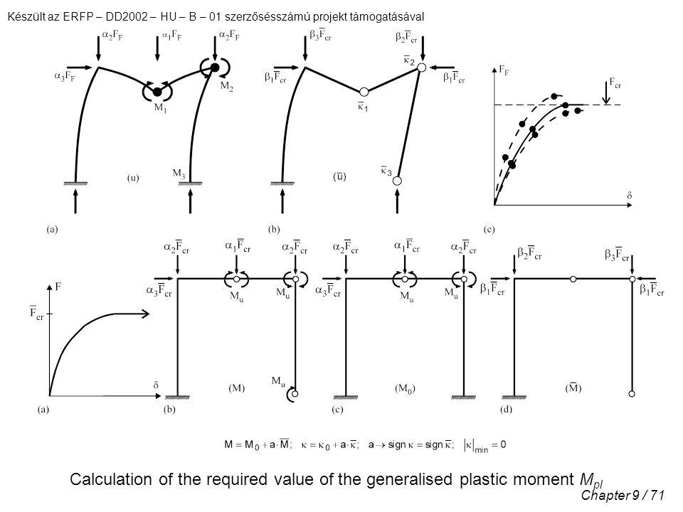 Készült az ERFP – DD2002 – HU – B – 01 szerzősésszámú projekt támogatásával Chapter 9 / 71 Calculation of the required value of the generalised plastic moment M pl