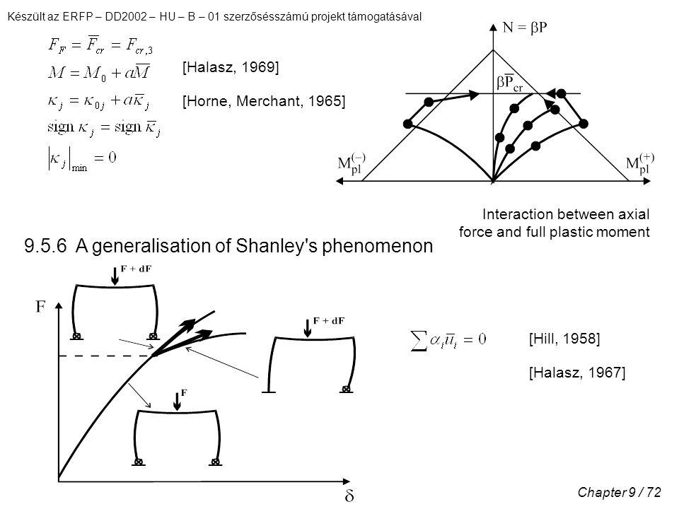 Készült az ERFP – DD2002 – HU – B – 01 szerzősésszámú projekt támogatásával Chapter 9 / 72 [Halasz, 1969] 9.5.6 A generalisation of Shanley s phenomenon [Hill, 1958] [Halasz, 1967] [Horne, Merchant, 1965] Interaction between axial force and full plastic moment