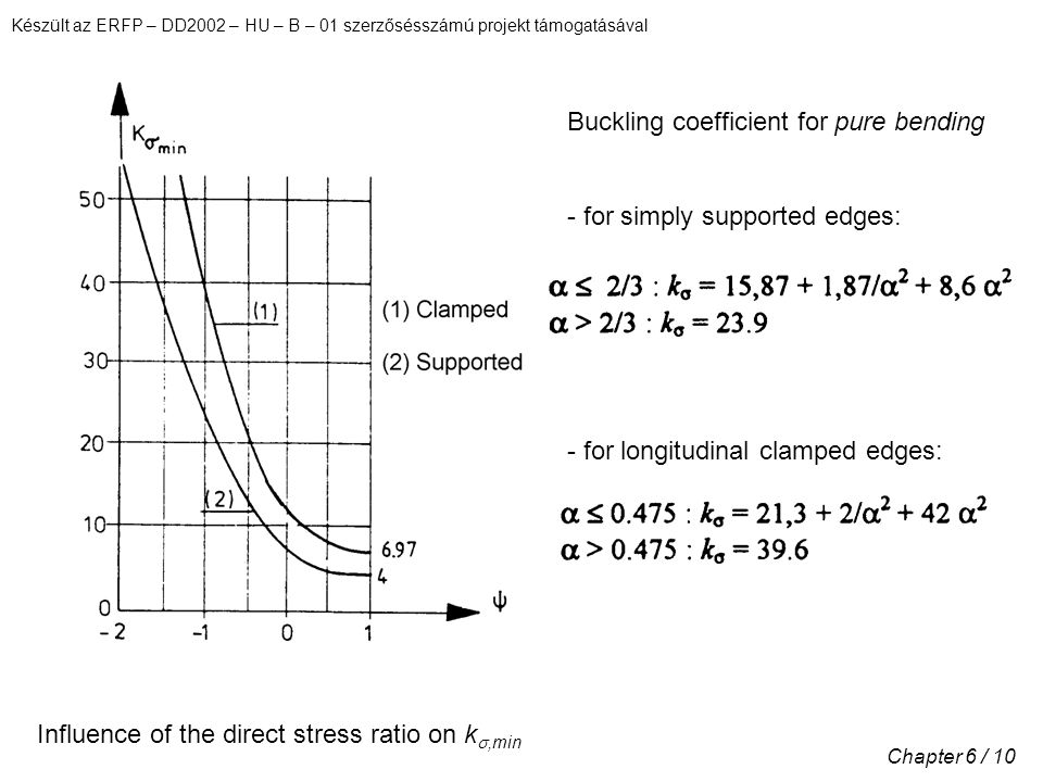 Készült az ERFP – DD2002 – HU – B – 01 szerzősésszámú projekt támogatásával Chapter 6 / 10 Influence of the direct stress ratio on k ,min Buckling coefficient for pure bending - for simply supported edges: - for longitudinal clamped edges: