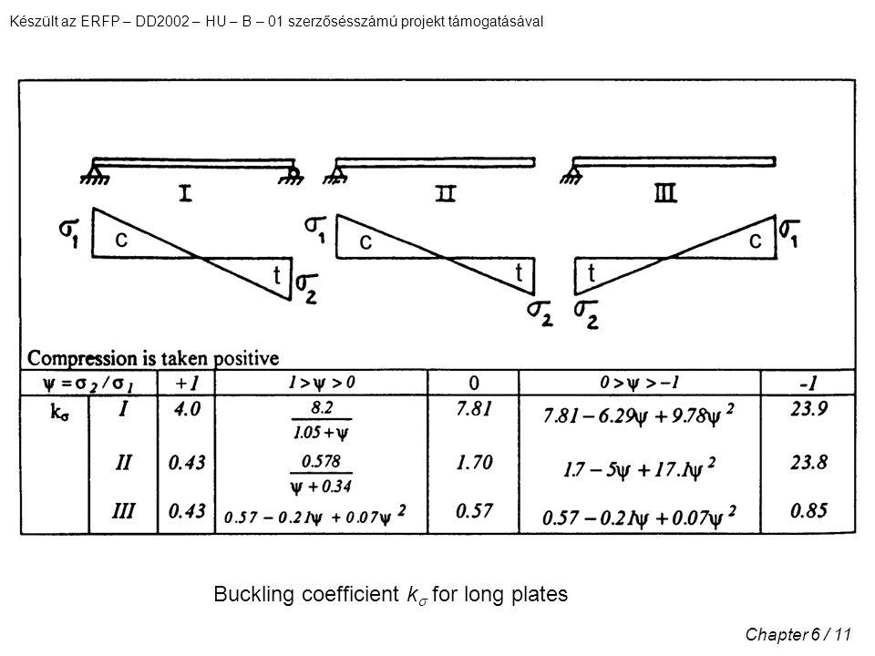 Készült az ERFP – DD2002 – HU – B – 01 szerzősésszámú projekt támogatásával Chapter 6 / 11 Buckling coefficient k  for long plates