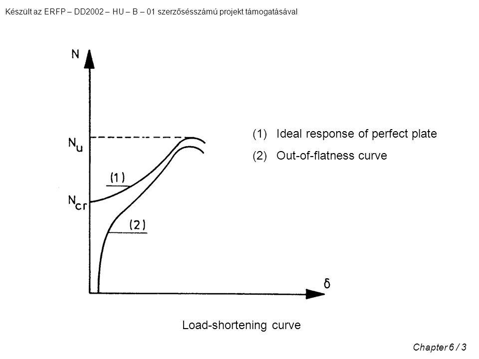 Készült az ERFP – DD2002 – HU – B – 01 szerzősésszámú projekt támogatásával Chapter 6 / 4 Elastic critical plate buckling stress of an unstiffened plate D = Et 3 /12(1- 2 ) is the flexural stiffness of the plate tthe thickness, Ethe Young modulus the Poisson ratio w(x,y)is the out-of-plane deflection of the plate