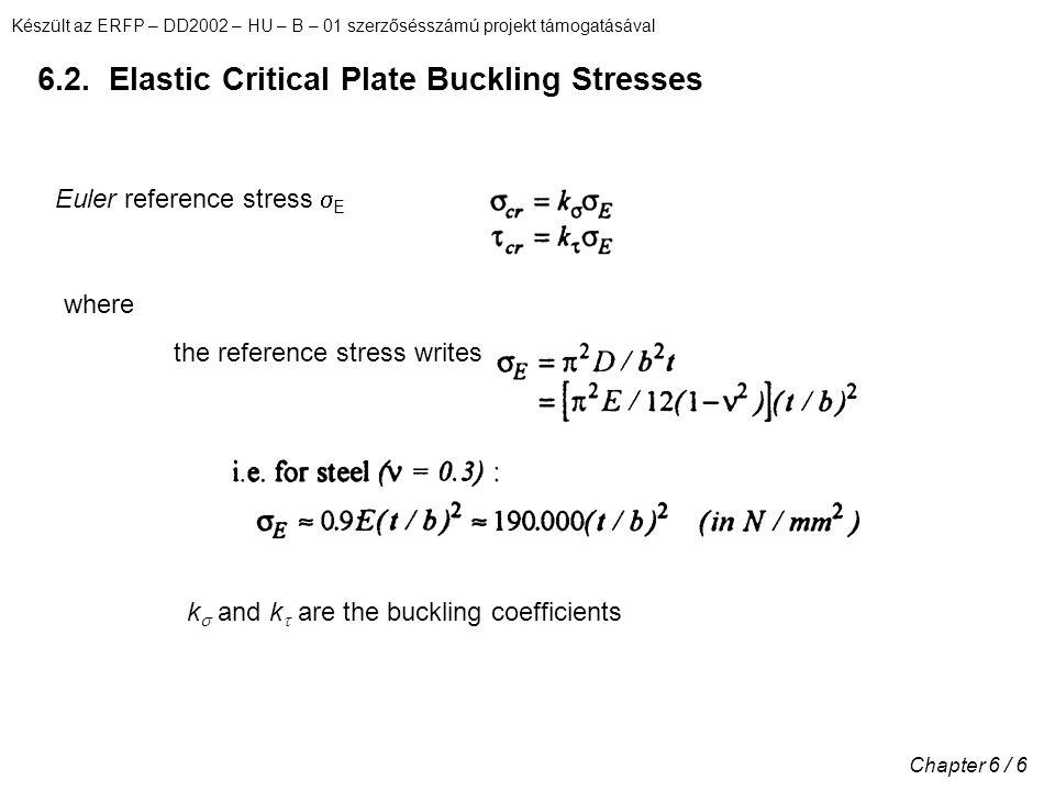 Készült az ERFP – DD2002 – HU – B – 01 szerzősésszámú projekt támogatásával Chapter 6 / 6 6.2. Elastic Critical Plate Buckling Stresses Euler referenc