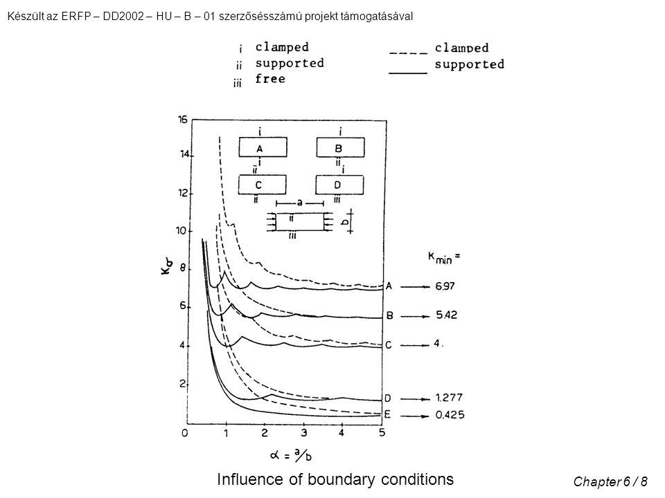 Készült az ERFP – DD2002 – HU – B – 01 szerzősésszámú projekt támogatásával Chapter 6 / 9 Two opposite edges of a rectangular plate are subjected to a linear direct stress distribution, the direct stress ratio is: where  2 and  1 the minimum and maximum direct stresses.