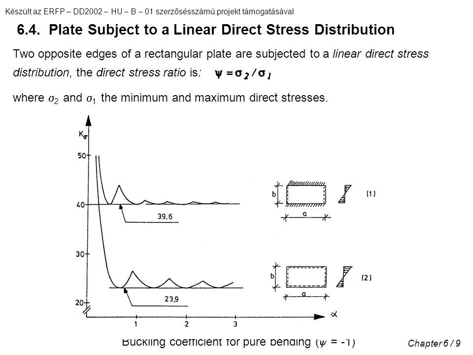 Készült az ERFP – DD2002 – HU – B – 01 szerzősésszámú projekt támogatásával Chapter 6 / 10 Influence of the direct stress ratio on k ,min Buckling coefficient for pure bending - for simply supported edges: - for longitudinal clamped edges: