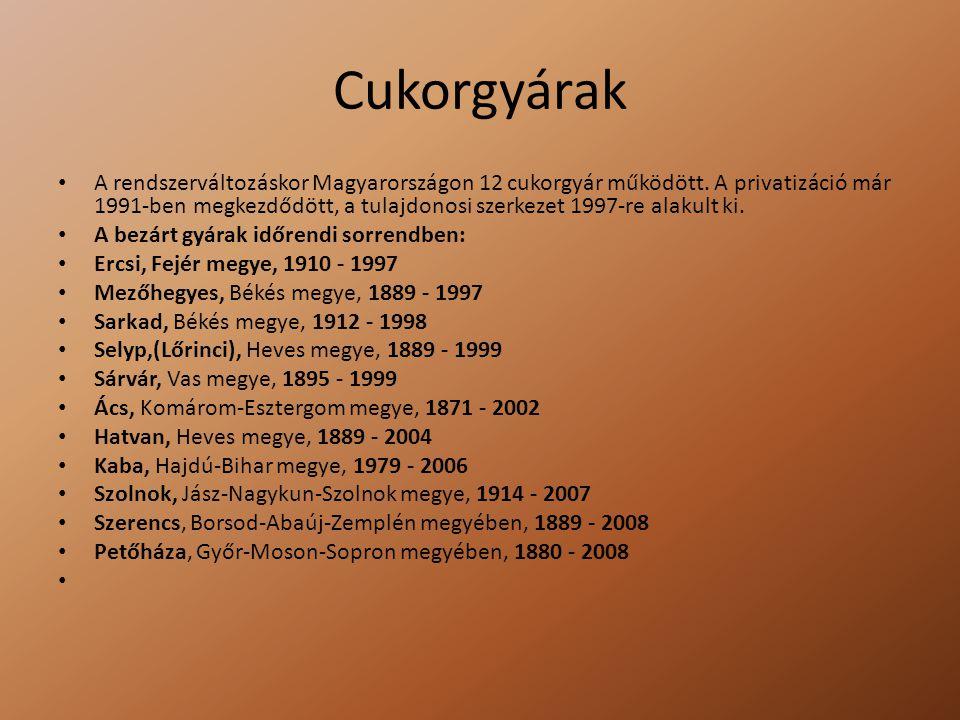 Cukorgyárak A rendszerváltozáskor Magyarországon 12 cukorgyár működött.