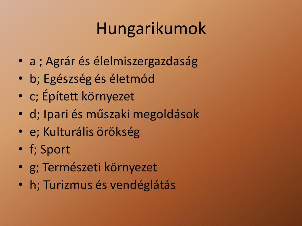Hungarikumok a ; Agrár és élelmiszergazdaság b; Egészség és életmód c; Épített környezet d; Ipari és műszaki megoldások e; Kulturális örökség f; Sport g; Természeti környezet h; Turizmus és vendéglátás