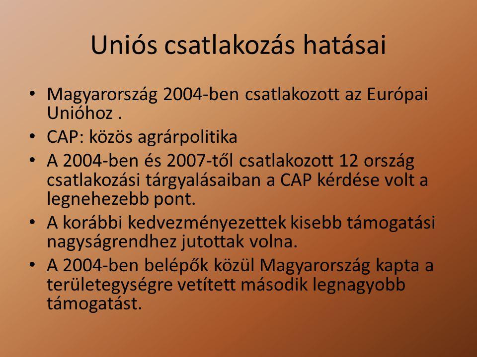 Uniós csatlakozás hatásai Magyarország 2004-ben csatlakozott az Európai Unióhoz. CAP: közös agrárpolitika A 2004-ben és 2007-től csatlakozott 12 orszá