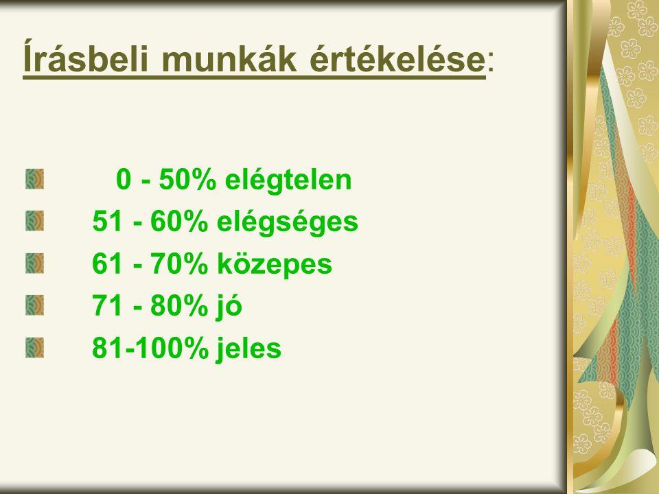 Írásbeli munkák értékelése: 0 - 50% elégtelen 51 - 60% elégséges 61 - 70% közepes 71 - 80% jó 81-100% jeles