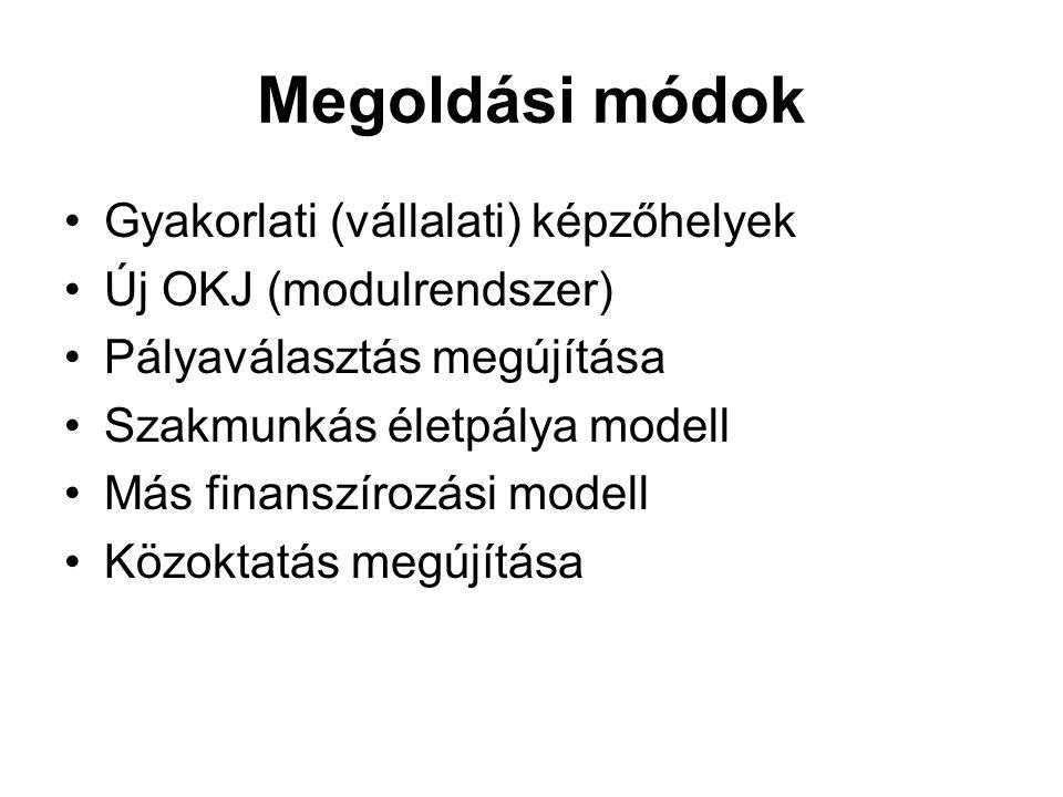 Megoldási módok Gyakorlati (vállalati) képzőhelyek Új OKJ (modulrendszer) Pályaválasztás megújítása Szakmunkás életpálya modell Más finanszírozási mod