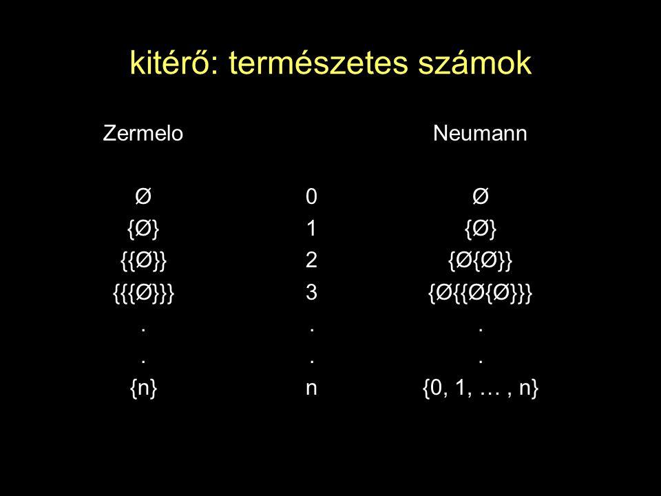 kitérő: természetes számok ZermeloNeumann Ø0Ø {Ø}1{Ø} {{Ø}}2{Ø{Ø}} {{{Ø}}}3{Ø{{Ø{Ø}}}...