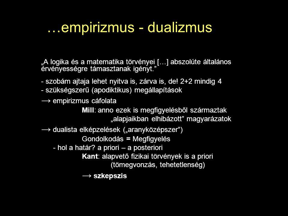 """…empirizmus - dualizmus """"A logika és a matematika törvényei […] abszolúte általános érvényességre támasztanak igényt. - szobám ajtaja lehet nyitva is, zárva is, de."""