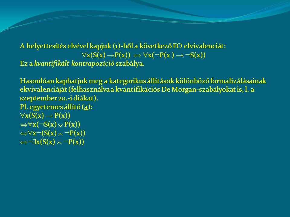 A helyettesítés elvével kapjuk (1)-ből a következő FO elvivalenciát:  x(S(x)  P(x))   x(  P(x )   S(x)) Ez a kvantifikált kontrapozíció szabálya.