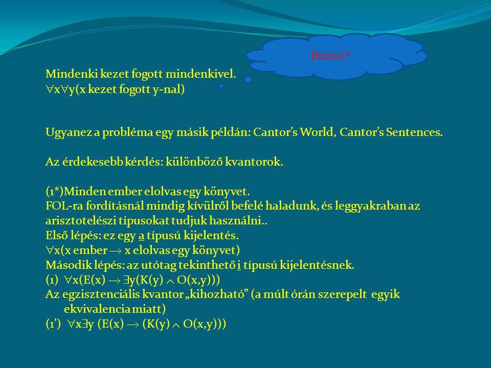 Mindenki kezet fogott mindenkivel.  x  y(x kezet fogott y-nal) Biztos? Ugyanez a probléma egy másik példán: Cantor's World, Cantor's Sentences. Az é