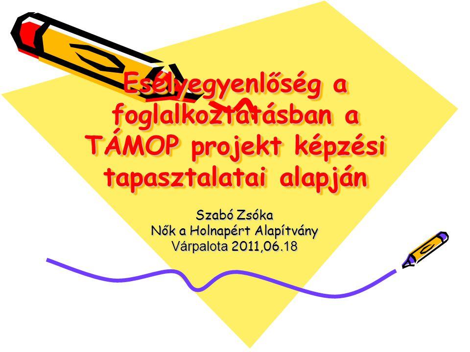 Esélyegyenlőség a foglalkoztatásban a TÁMOP projekt képzési tapasztalatai alapján Szabó Zsóka Nők a Holnapért Alapítvány Várpalota 2011,06.