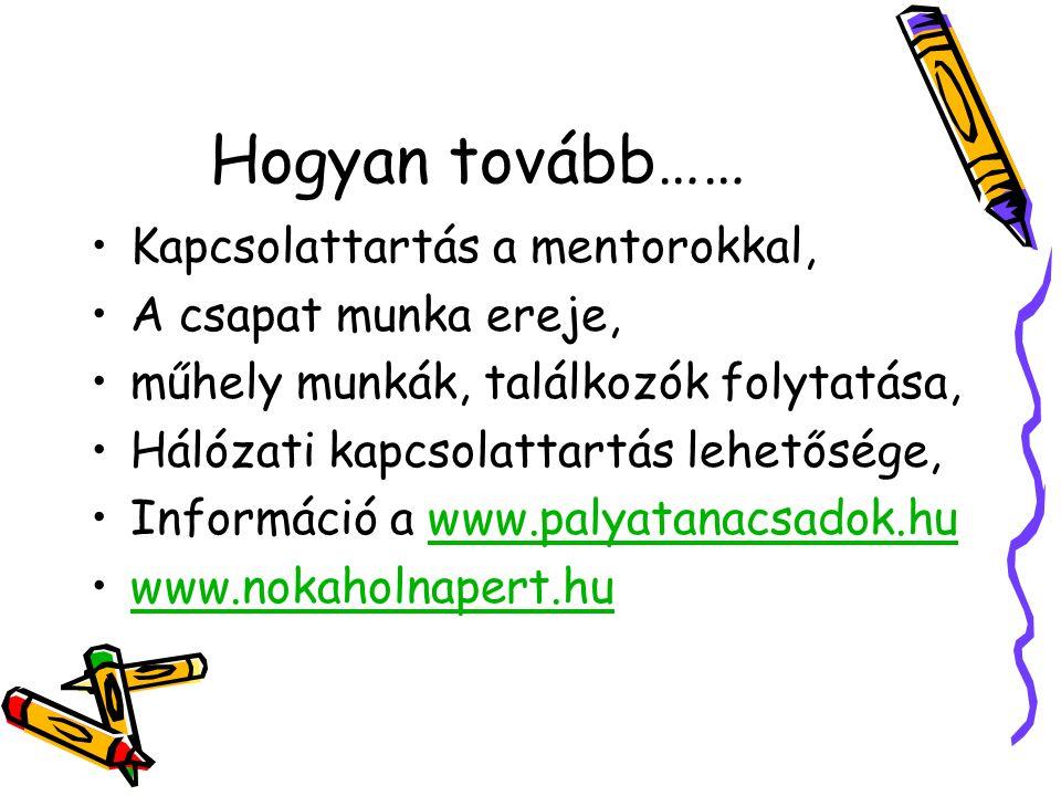 Hogyan tovább…… Kapcsolattartás a mentorokkal, A csapat munka ereje, műhely munkák, találkozók folytatása, Hálózati kapcsolattartás lehetősége, Információ a www.palyatanacsadok.huwww.palyatanacsadok.hu www.nokaholnapert.hu