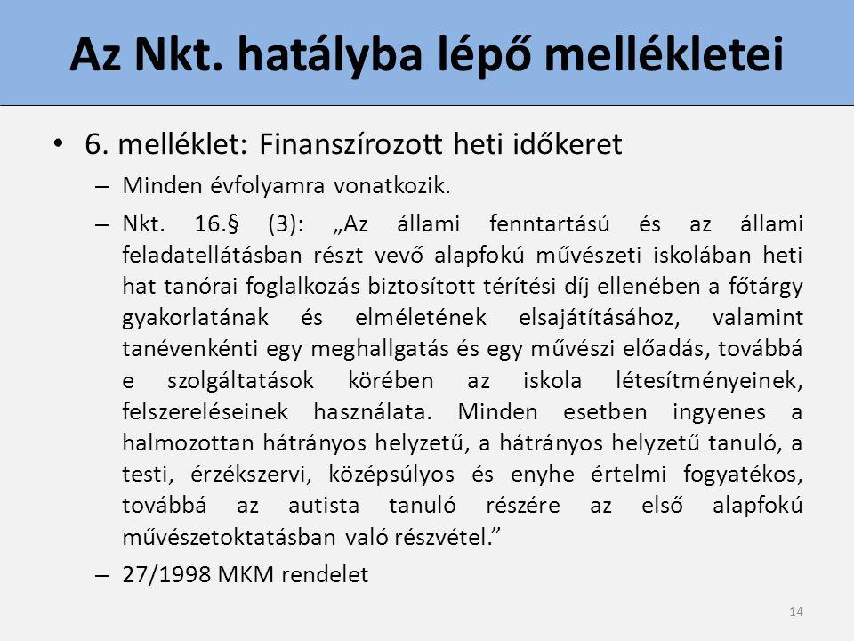 """14 Az Nkt. hatályba lépő mellékletei 6. melléklet: Finanszírozott heti időkeret – Minden évfolyamra vonatkozik. – Nkt. 16.§ (3): """"Az állami fenntartás"""