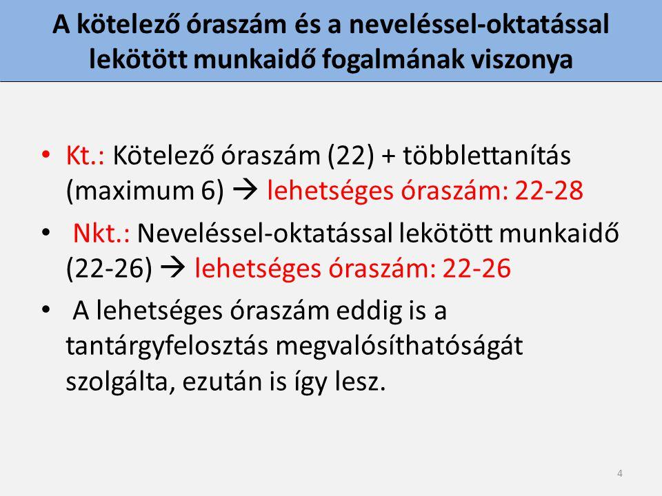 4 A kötelező óraszám és a neveléssel-oktatással lekötött munkaidő fogalmának viszonya Kt.: Kötelező óraszám (22) + többlettanítás (maximum 6)  lehets