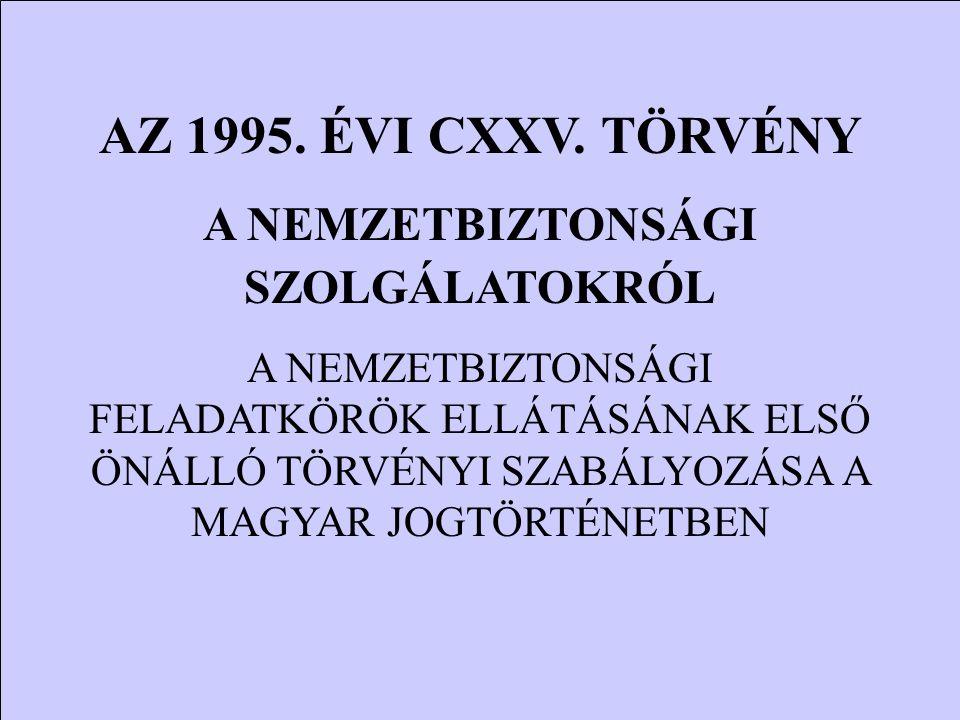 AZ 1995. ÉVI CXXV. TÖRVÉNY A NEMZETBIZTONSÁGI SZOLGÁLATOKRÓL A NEMZETBIZTONSÁGI FELADATKÖRÖK ELLÁTÁSÁNAK ELSŐ ÖNÁLLÓ TÖRVÉNYI SZABÁLYOZÁSA A MAGYAR JO
