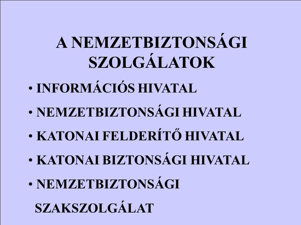A NEMZETBIZTONSÁGI SZOLGÁLATOK INFORMÁCIÓS HIVATAL NEMZETBIZTONSÁGI HIVATAL KATONAI FELDERÍTŐ HIVATAL KATONAI BIZTONSÁGI HIVATAL NEMZETBIZTONSÁGI SZAK