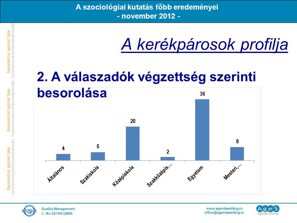 Cercetare – Studiu sociologic privind cunoaşterea ariei protejate a râului Tur A kerékpárosok profilja 2.