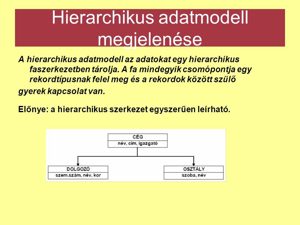Hierarchikus adatmodell megjelenése A hierarchikus adatmodell az adatokat egy hierarchikus faszerkezetben tárolja. A fa mindegyik csomópontja egy reko