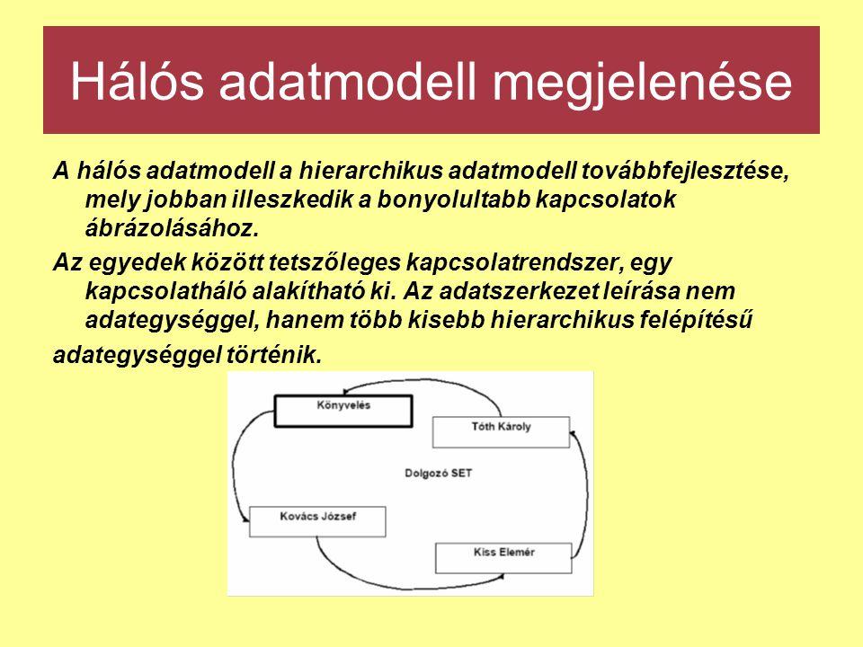 Hálós adatmodell megjelenése A hálós adatmodell a hierarchikus adatmodell továbbfejlesztése, mely jobban illeszkedik a bonyolultabb kapcsolatok ábrázo