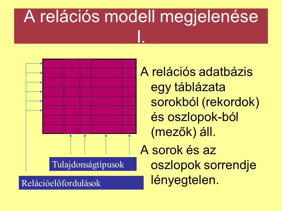 A relációs modell megjelenése I. A relációs adatbázis egy táblázata sorokból (rekordok) és oszlopok-ból (mezők) áll. A sorok és az oszlopok sorrendje