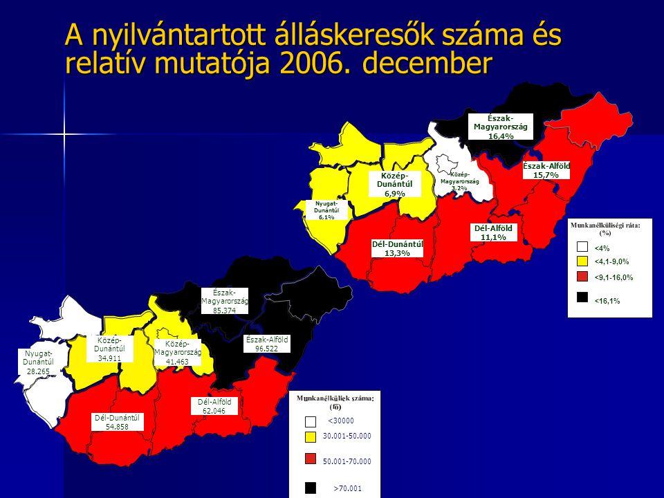 A nyilvántartott álláskeresők száma és relatív mutatója 2006. december 40.001-50.000 Dél-Dunántúl 54.858 Nyugat- Dunántúl 28.265 Közép- Dunántúl 34.91