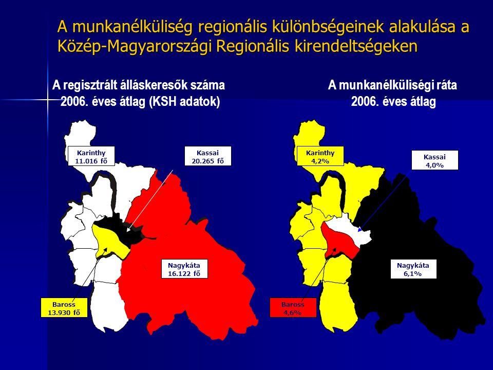 A munkanélküliség regionális különbségeinek alakulása a Közép-Magyarországi Regionális kirendeltségeken A regisztrált álláskeresők száma 2006. éves át