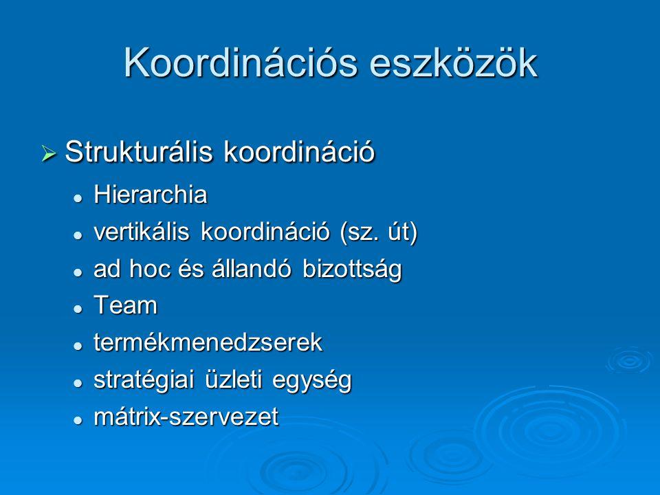 Koordinációs eszközök  Strukturális koordináció Hierarchia Hierarchia vertikális koordináció (sz. út) vertikális koordináció (sz. út) ad hoc és állan