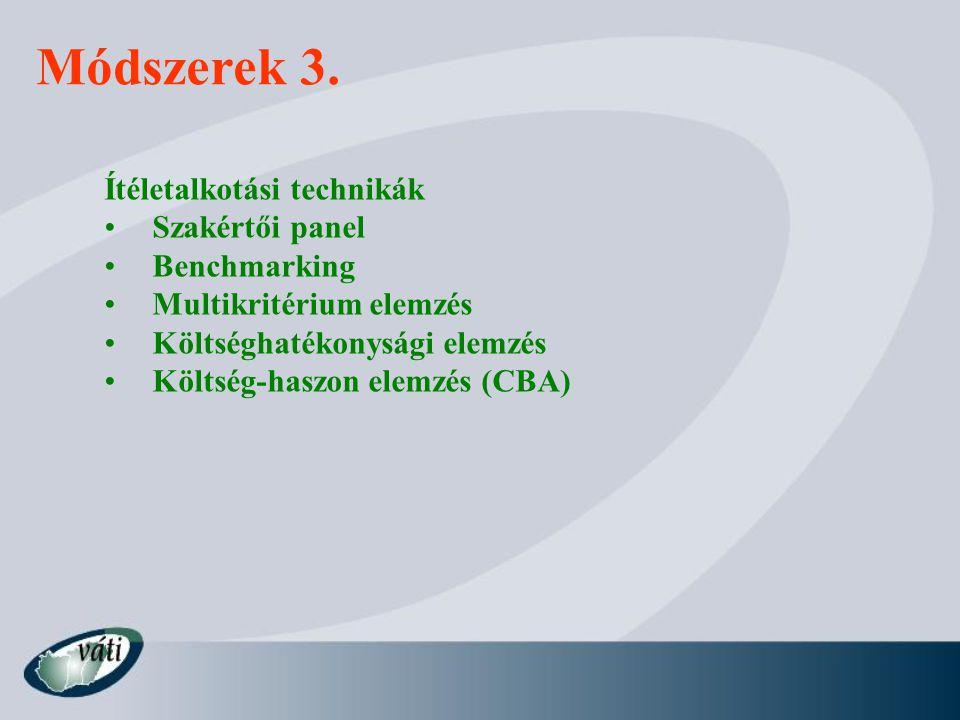 Módszerek 3.