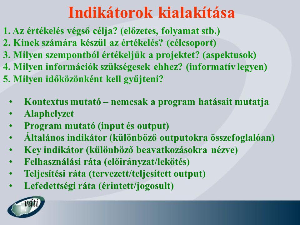 Indikátorok kialakítása 1.Az értékelés végső célja.