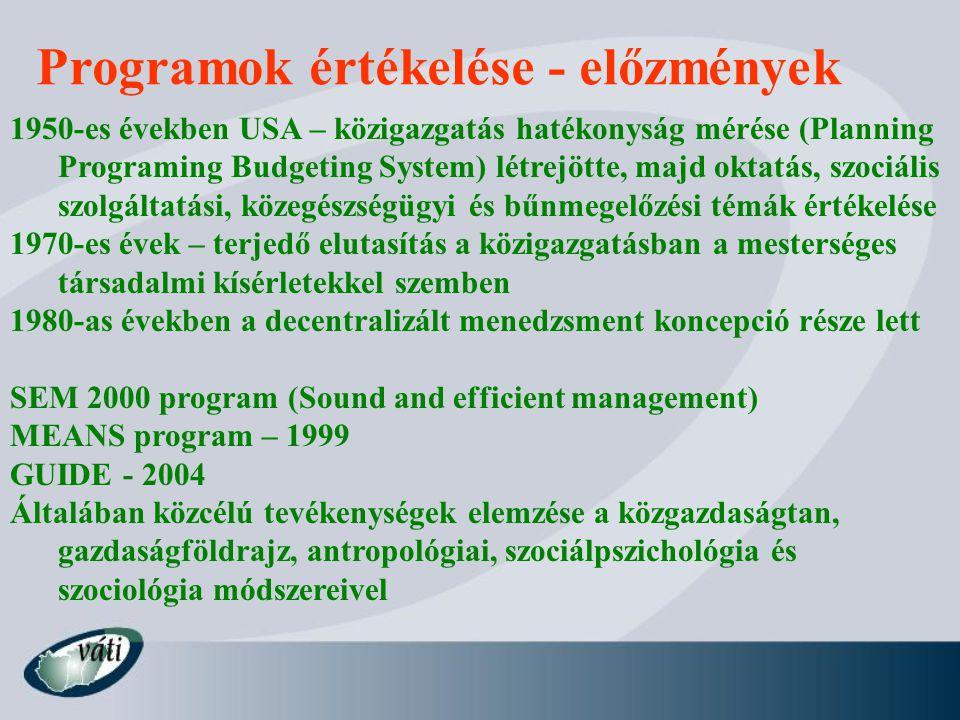 Programok értékelése - előzmények 1950-es években USA – közigazgatás hatékonyság mérése (Planning Programing Budgeting System) létrejötte, majd oktatás, szociális szolgáltatási, közegészségügyi és bűnmegelőzési témák értékelése 1970-es évek – terjedő elutasítás a közigazgatásban a mesterséges társadalmi kísérletekkel szemben 1980-as években a decentralizált menedzsment koncepció része lett SEM 2000 program (Sound and efficient management) MEANS program – 1999 GUIDE - 2004 Általában közcélú tevékenységek elemzése a közgazdaságtan, gazdaságföldrajz, antropológiai, szociálpszichológia és szociológia módszereivel
