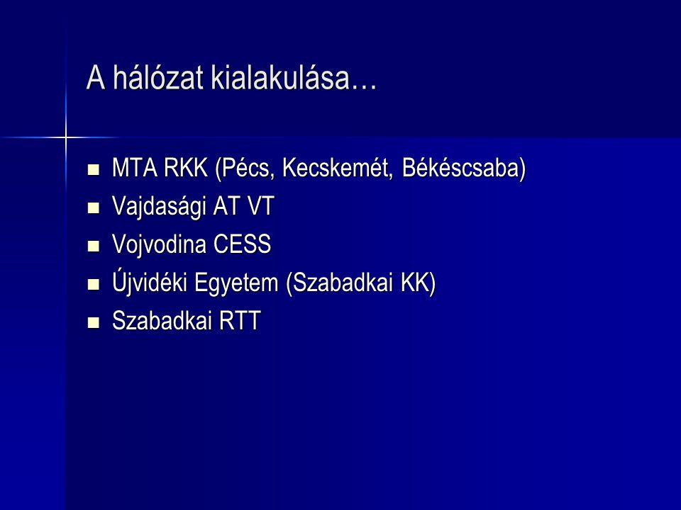 A hálózat kialakulása… MTA RKK (Pécs, Kecskemét, Békéscsaba) MTA RKK (Pécs, Kecskemét, Békéscsaba) Vajdasági AT VT Vajdasági AT VT Vojvodina CESS Vojv
