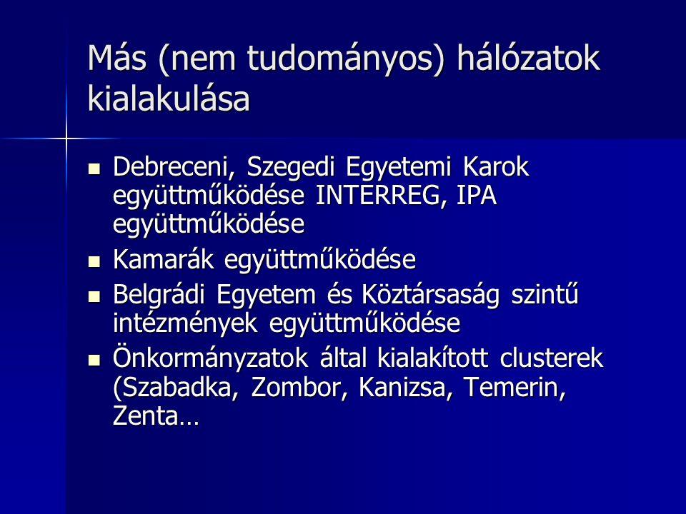 Más (nem tudományos) hálózatok kialakulása Debreceni, Szegedi Egyetemi Karok együttműködése INTERREG, IPA együttműködése Debreceni, Szegedi Egyetemi K