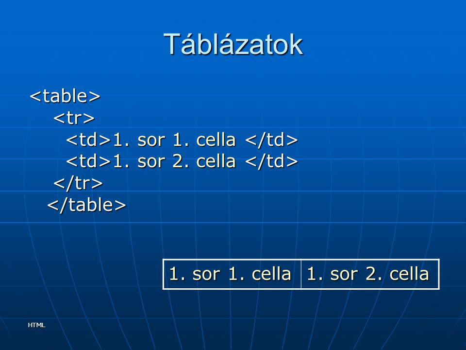 HTML Táblázatok 1. sor 1. cella 1. sor 2. cella 1. sor 1. cella 1. sor 2. cella 1. sor 1. cella 1. sor 2. cella
