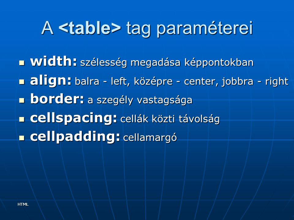 HTML A tag paraméterei width: szélesség megadása képpontokban width: szélesség megadása képpontokban align: balra - left, középre - center, jobbra - r