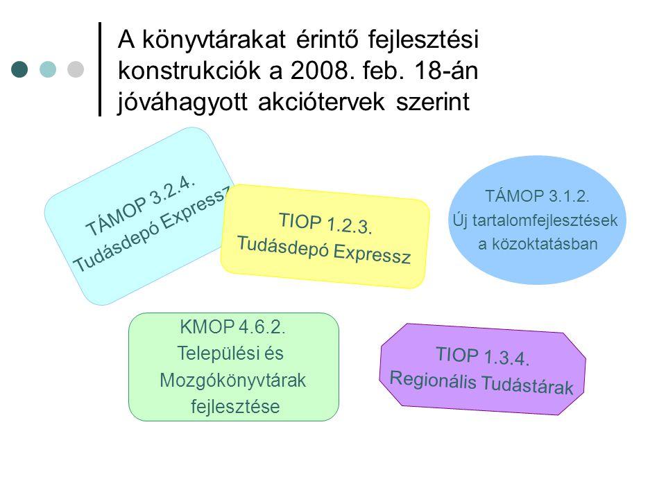 A könyvtárakat érintő fejlesztési konstrukciók a 2008.