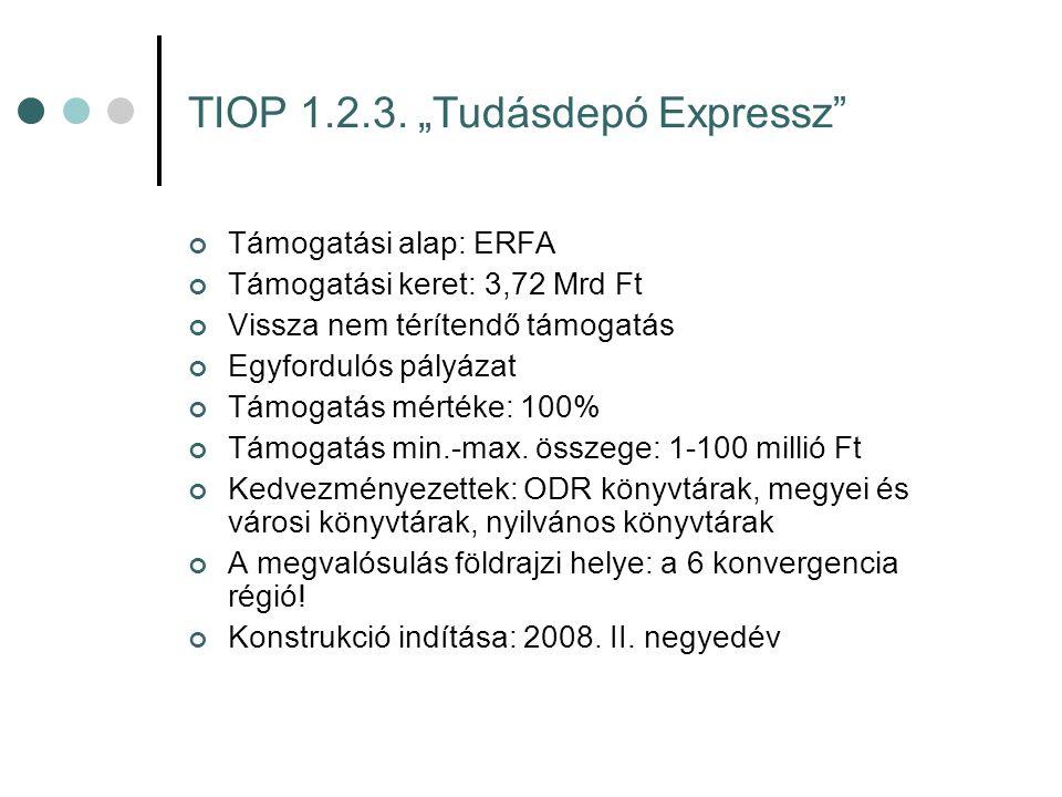 TIOP 1.2.3.