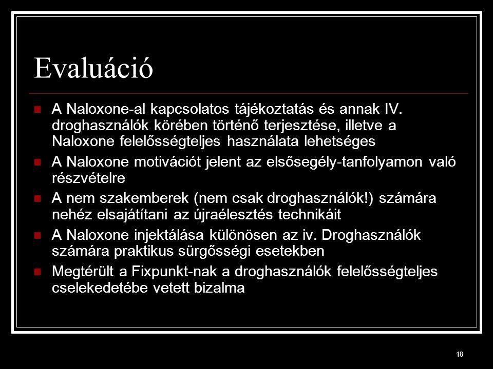 18 Evaluáció A Naloxone-al kapcsolatos tájékoztatás és annak IV.