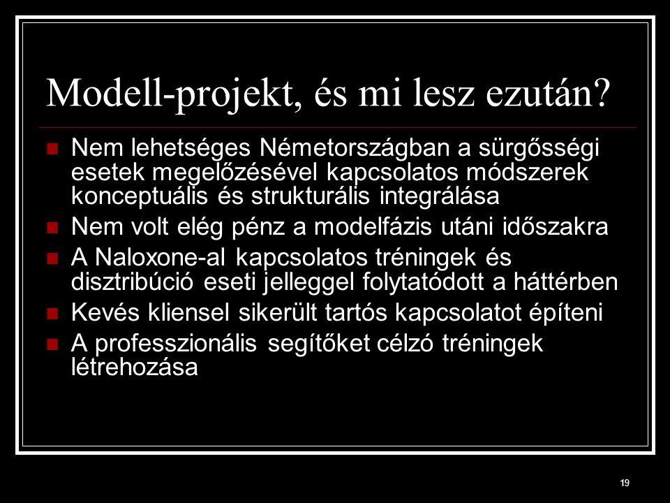 19 Modell-projekt, és mi lesz ezután.