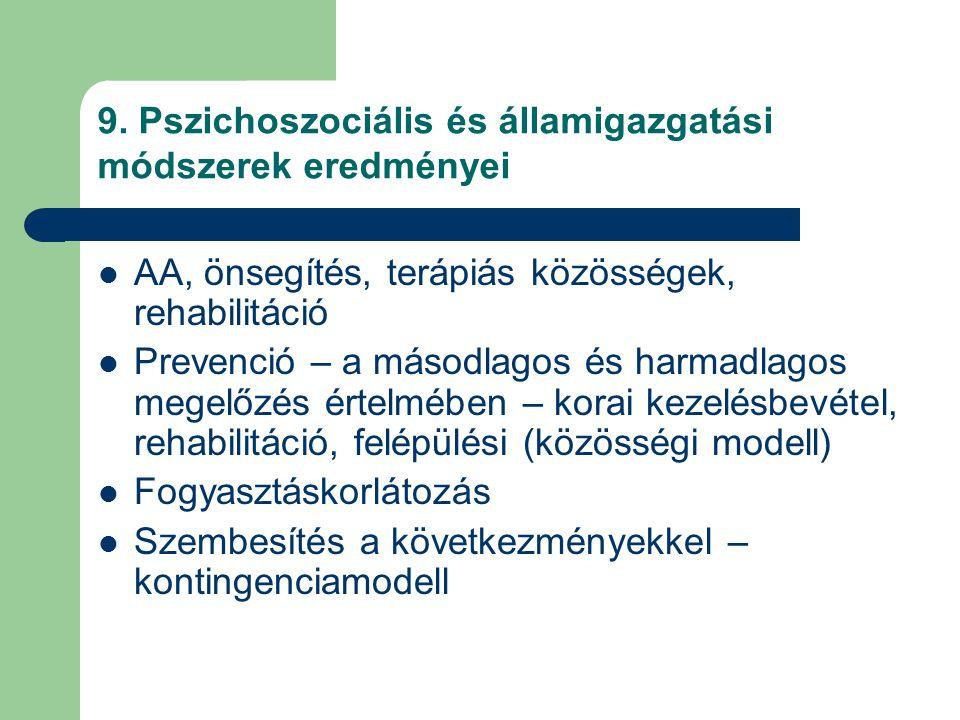 9. Pszichoszociális és államigazgatási módszerek eredményei AA, önsegítés, terápiás közösségek, rehabilitáció Prevenció – a másodlagos és harmadlagos