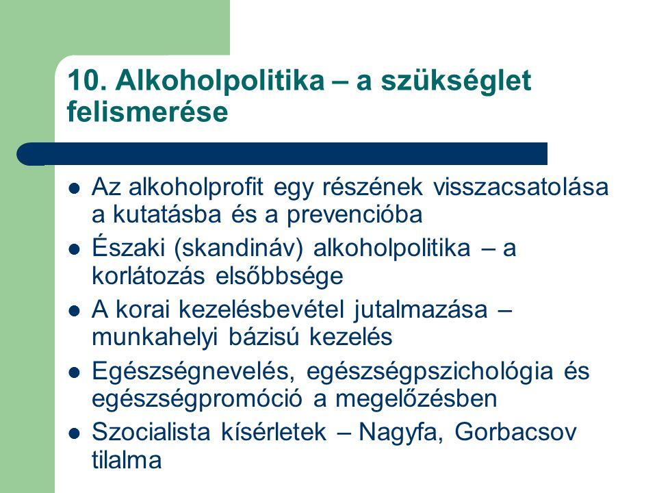 10. Alkoholpolitika – a szükséglet felismerése Az alkoholprofit egy részének visszacsatolása a kutatásba és a prevencióba Északi (skandináv) alkoholpo