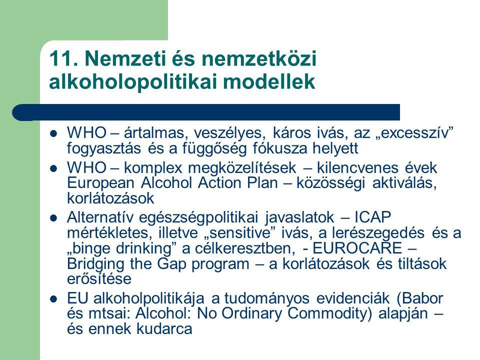 """11. Nemzeti és nemzetközi alkoholopolitikai modellek WHO – ártalmas, veszélyes, káros ivás, az """"excesszív"""" fogyasztás és a függőség fókusza helyett WH"""