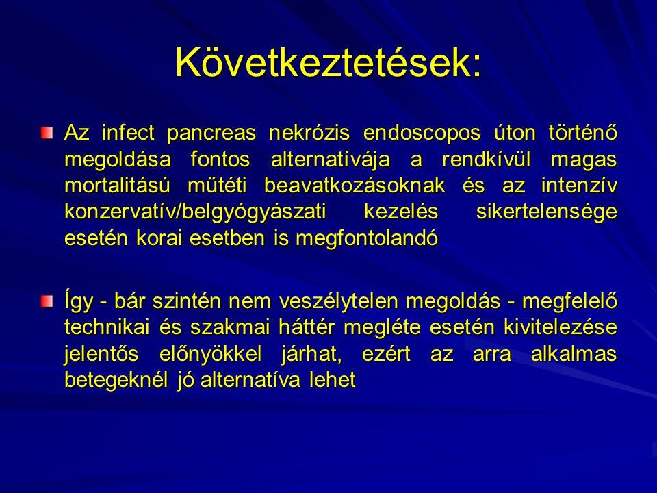 Következtetések: Az infect pancreas nekrózis endoscopos úton történő megoldása fontos alternatívája a rendkívül magas mortalitású műtéti beavatkozások